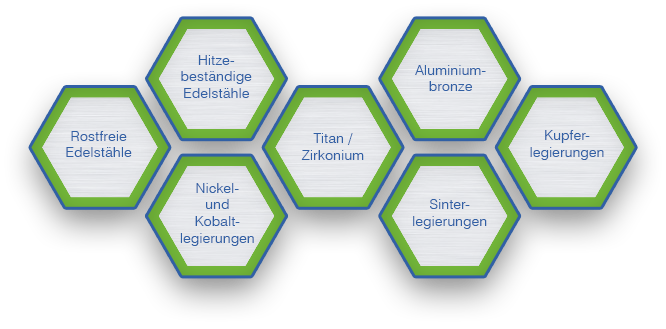 metalcor_sechsecke_groesser